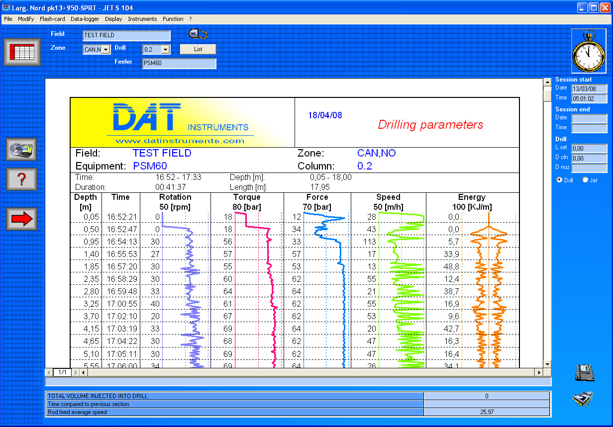 DAT instruments, datalogger for drilling, MWD