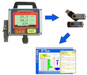 DAT instruments, datalogger for grouting, lugeon test