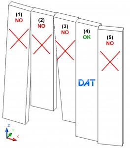 DAT instruments, datalogger per Diaframmi