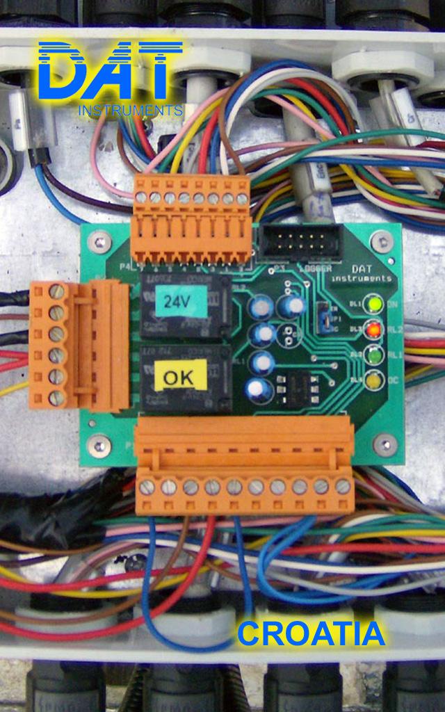 Croatia Jet Grouting 2008 Dat Instruments