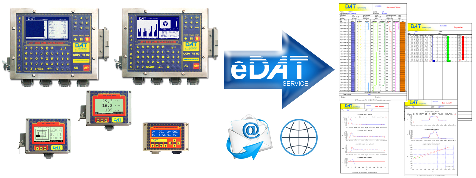 DAT instruments, EDAT, data elaboration service