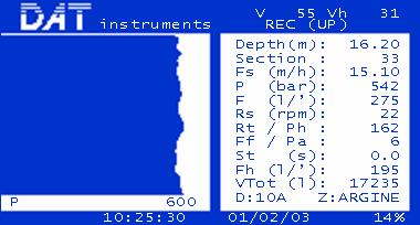 DAT instruments, JET 4000 AME / J, jet grouting parametrs screen