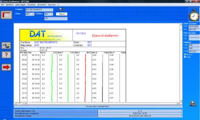 DAT instruments, JET S 104, software per Scavo di diaframmi, anteprima di stampa