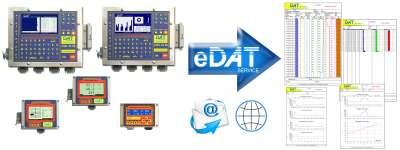 DAT instruments, EDAT, servizio di elaborazione dati