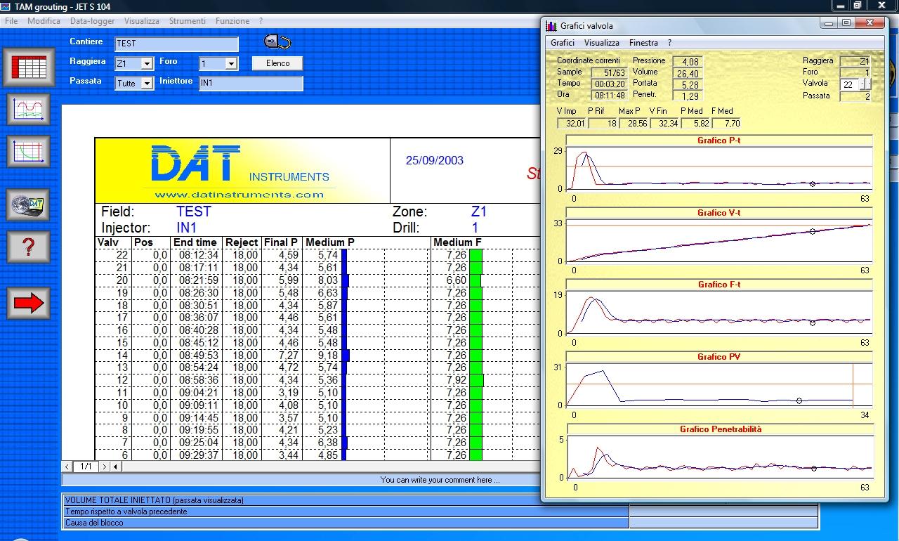 DAT instruments, JET S 104, software per iniezioni di cemento, pali valvolati, GIN, prove Lugeon