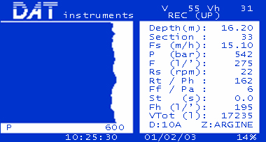 DAT instruments, JET 4000 AME / J, schermata parametri jet grouting