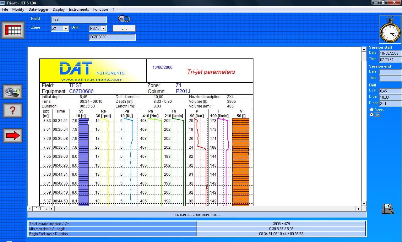 DAT instruments, JET S 104, software per perforazioni, DAC test, jet grouting, soil mixing, deep mixing, elica continua, vibroflottazione