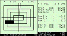 DAT instruments, JET DSP 100 / D, visualizzazione parametri diaframmi