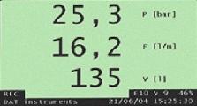 DAT instruments, JET DSP 100 / IR, schermata parametri iniezione