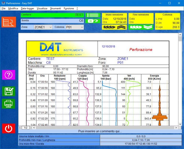 DAT instruments, datalogger per perforazioni, DAC test, software Easy DAT, diagrafia automatica continua