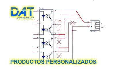 DAT instruments, registrador de datos personalizados, Productos personalizados