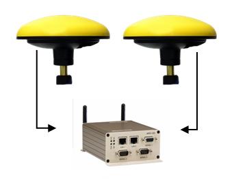 DAT instruments, antenne GPS wireless