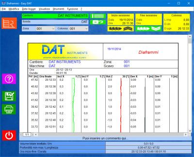 DAT instruments, scavo di diaframmi, software Easy DAT