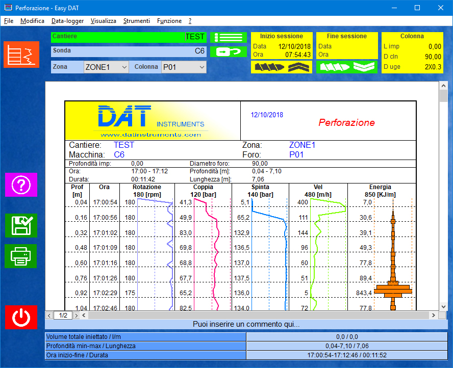 DAT instruments, datalogger, perforazioni, DAC test, software Easy DAT